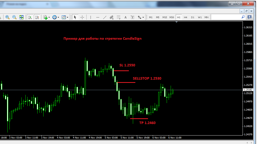 Strategii forex
